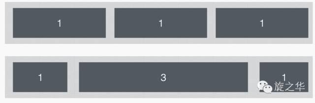 CSS3 Flexbox 口诀-flex